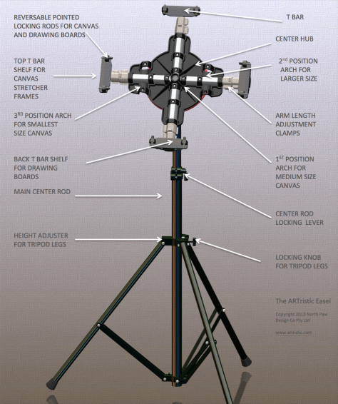 ARTristic easel--click image for more information