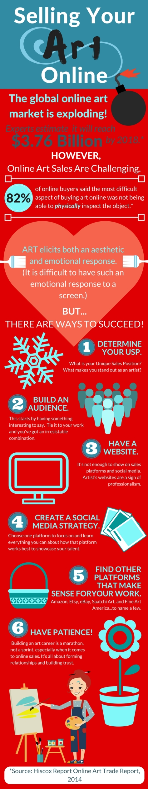 Artist marketing resources transmedia artist self promotion share this fandeluxe Gallery